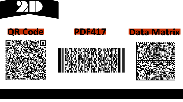 The Most Popular 2D Barcodes for Document Information Capture