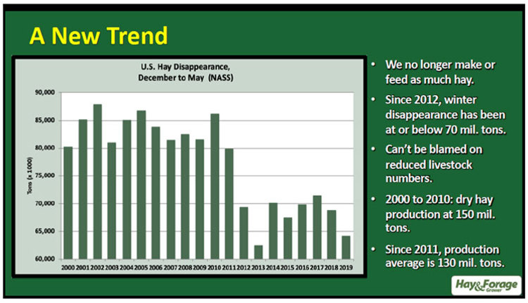 Hay_Trends_webinar