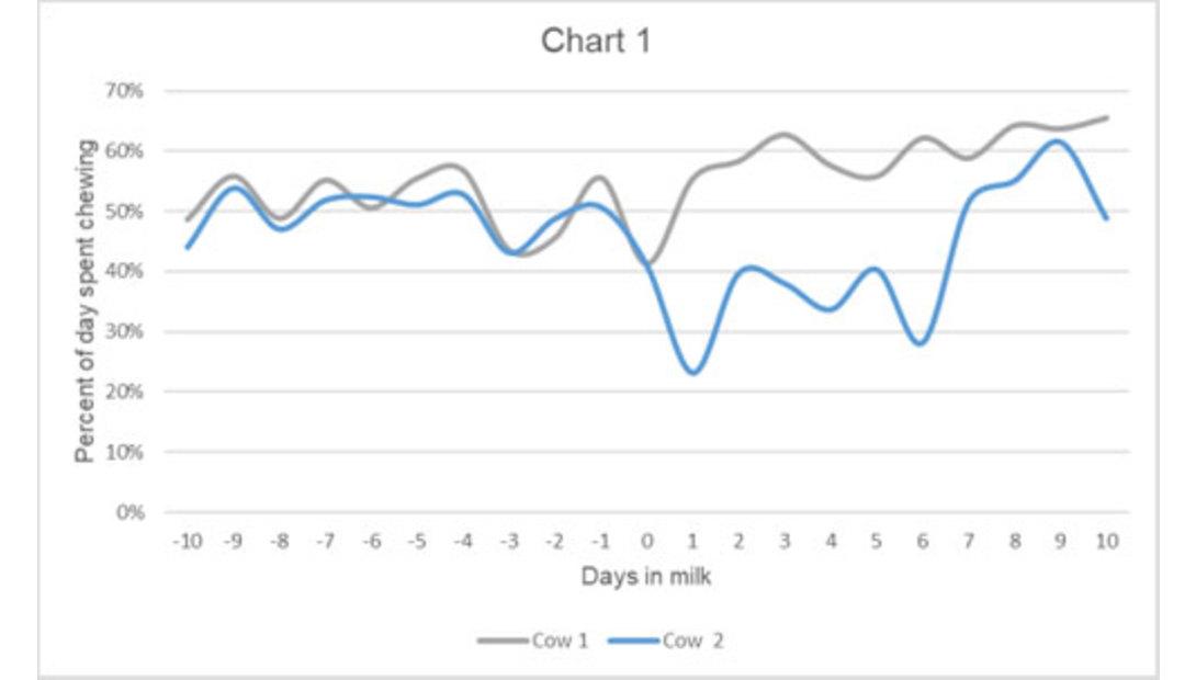 Ketosis-Chart-1.jpg-pic