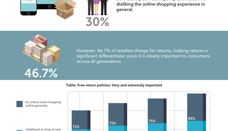 Infographic_LaserShip_US_ECommerce_Shipping_Needs_